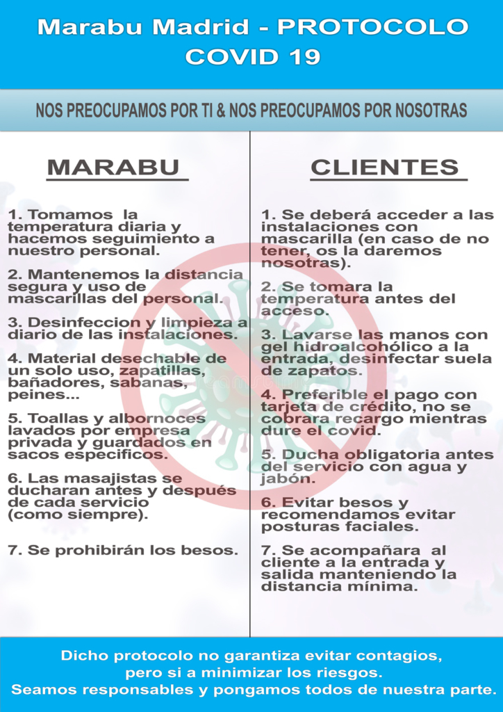 Protocolo Covid 19 - Marabu Madrid 1 | Masaje Erotico Madrid